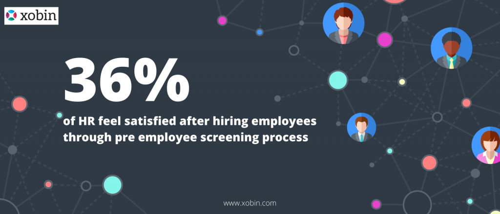 36% of HR feel satisfied after hiring employees through pre employee screening process