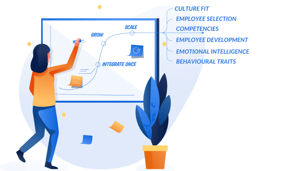 How Psychometric Testing fits into your remote work culture