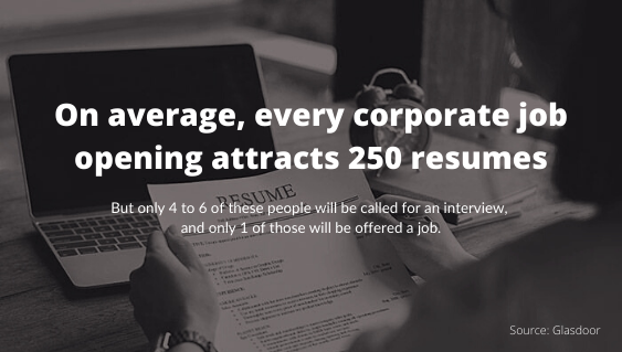 On-average-every-corporate-job-opening-attracts-250-resumes.png